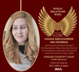 Ghaida Abdulkareem Abu Rumman